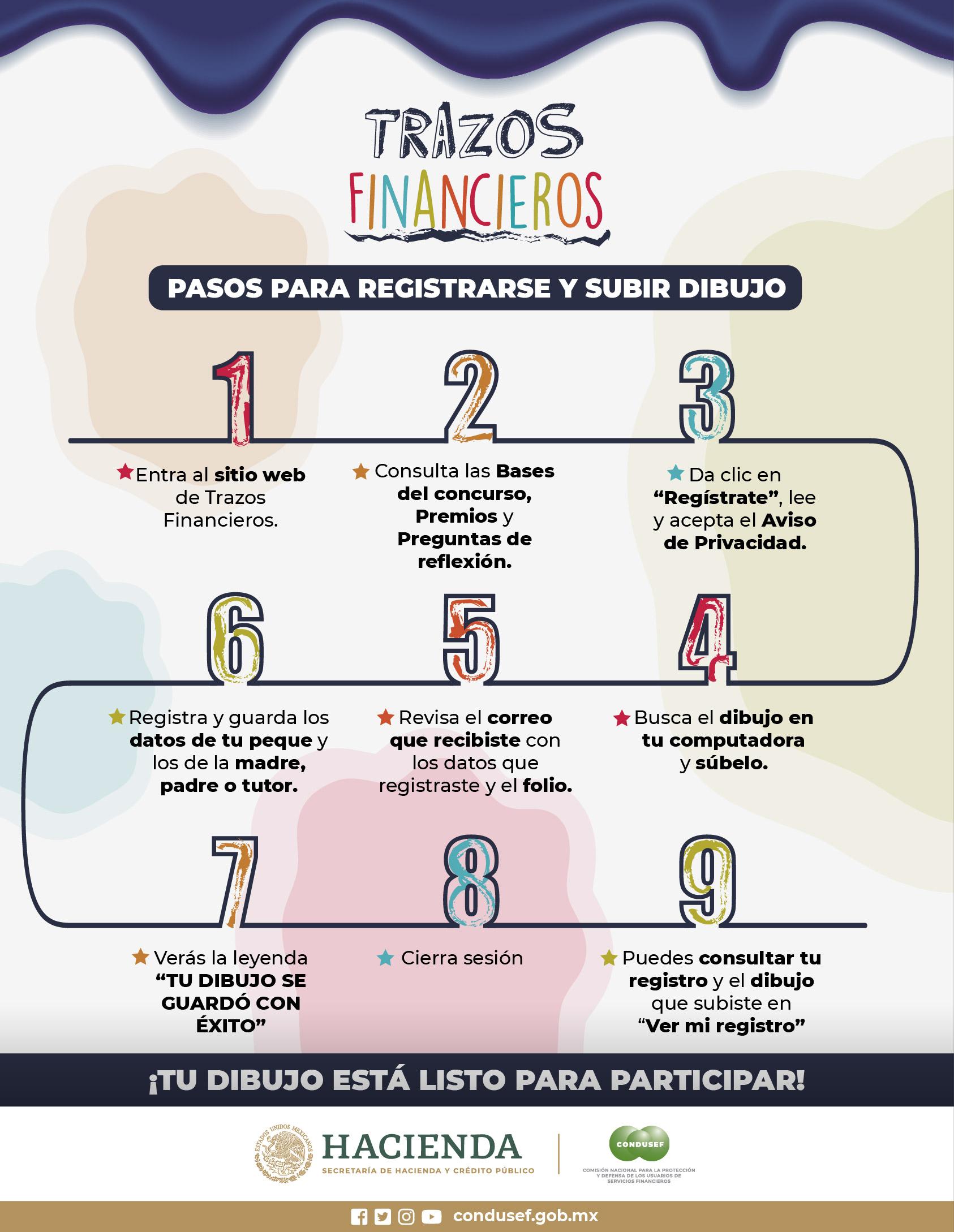 Trazos Financieros